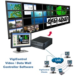 VigiControl Video Wall Controller Software