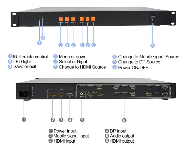 SUPER PC | 9 Output Video Wall Controller w/ True 4K Resolution | Supports  2x2, 2x3, 3x2, 4x2, 3x3