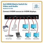 SUPER PC 4x4 HDMI Display Matrix Switcher for Video and Audio