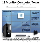 SUPER PC | 16 Monitor Mid-Tower | 4th Gen Intel Core i7 Quad-Core CPU