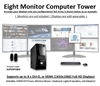 SUPER PC | Eight Monitor Micro-Tower | 7th Gen Intel Core i7 Quadcore CPU